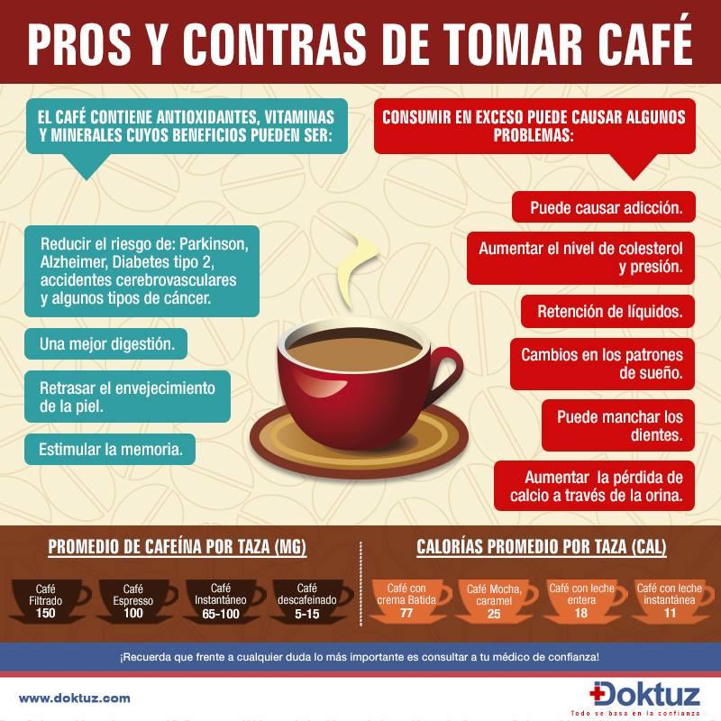 Contras De Tomar Cafe